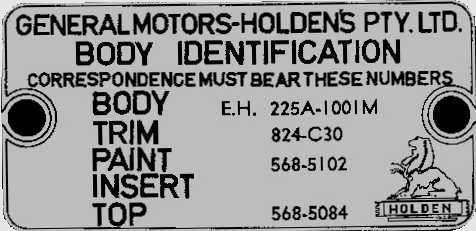 ID Code Explained - EH Holden Car Club of Victoria Inc
